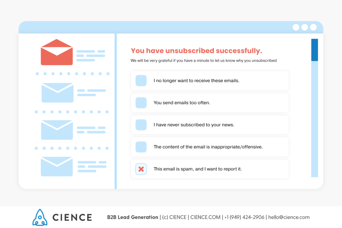 Typical unsubscribe survey