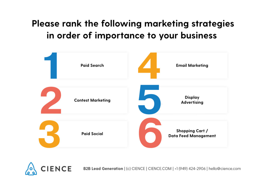 Marketing Strategies: Importance to Your Business