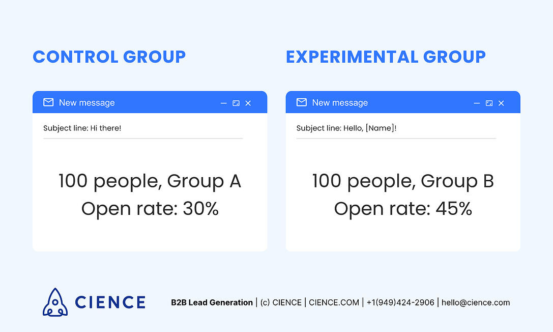 A/B testing for cold email campaigns