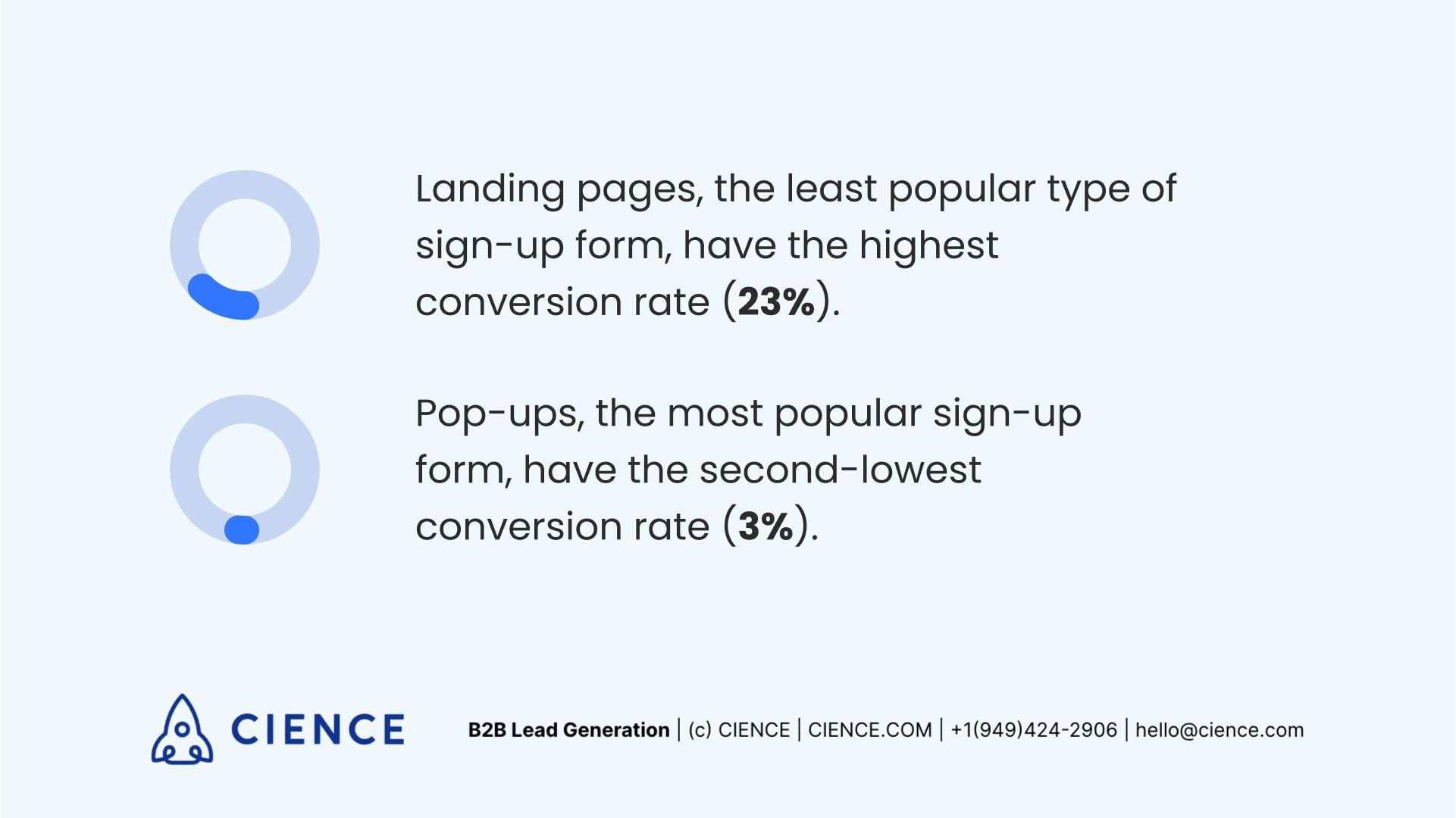 landing_page_statistics_20