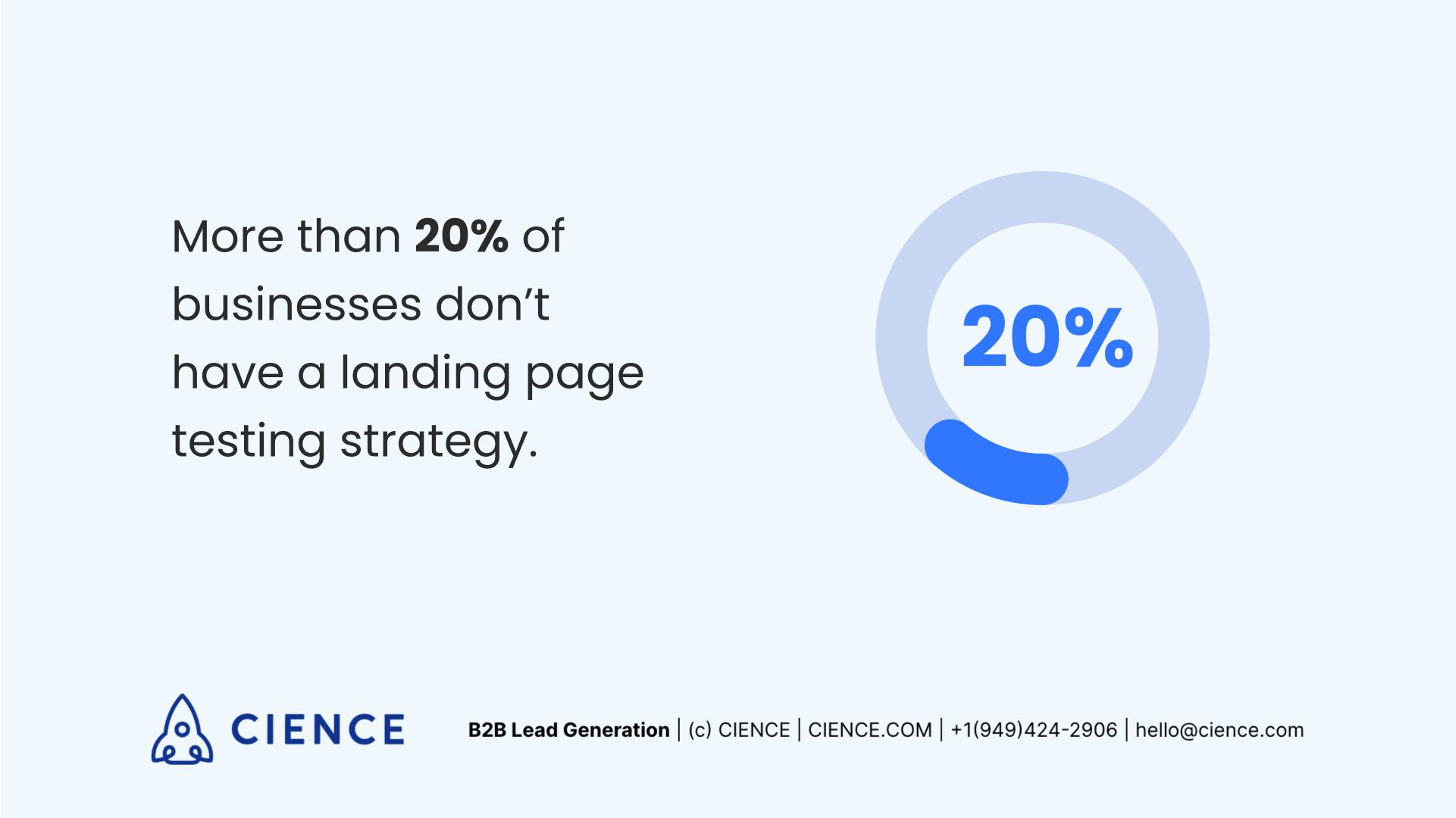 landing_page_statistics_24