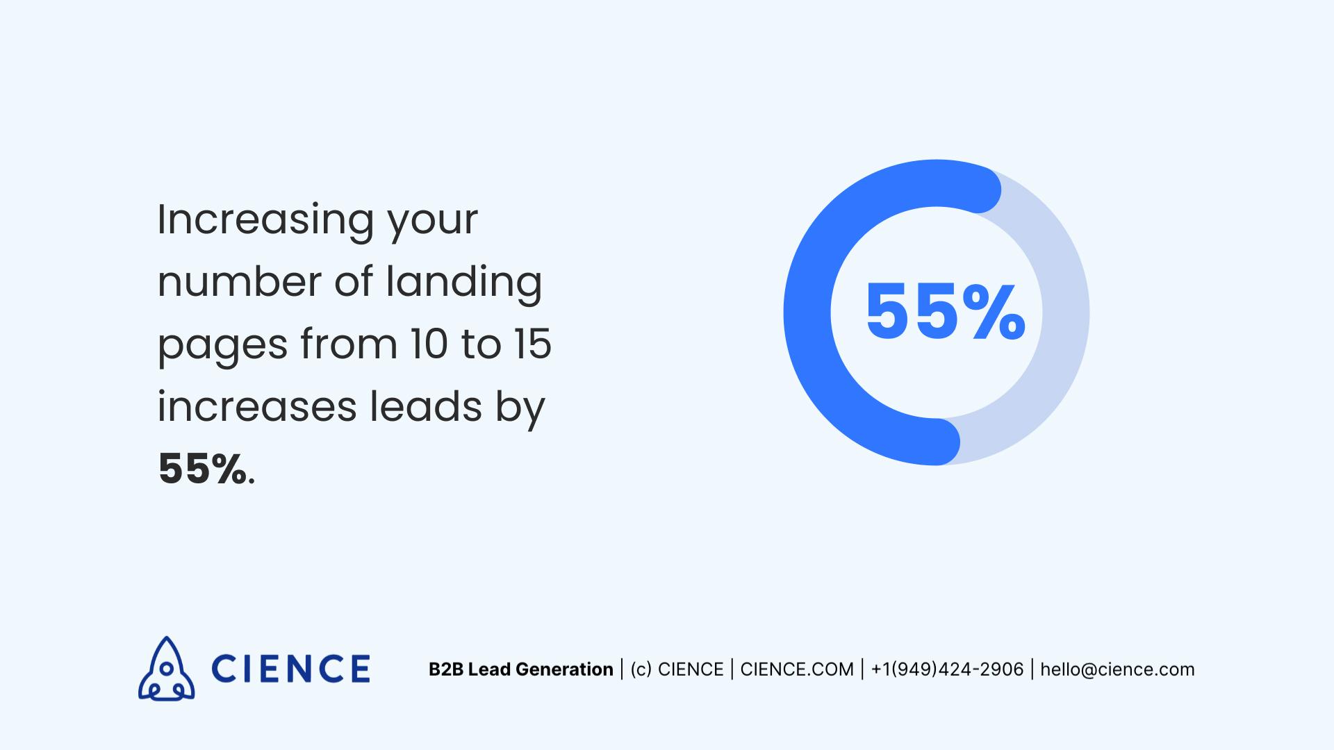 landing_page_statistics_3