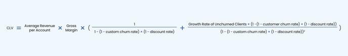 CLV formula