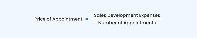 Price of Appointment formula: Sales Development Expenses divided to Number of Appointment