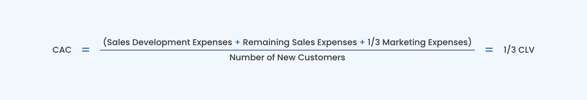 CAC formula for Sales Development
