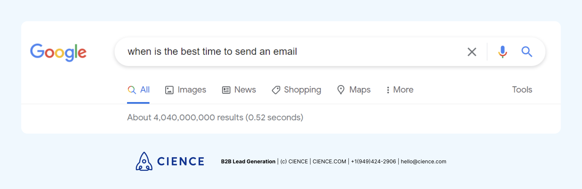 When is the best time to send emails?