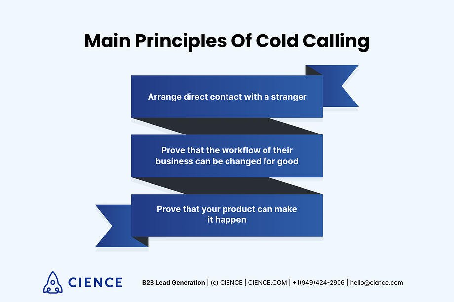 Main principles of cold calling: Arrange direct contact with a stranger; Prove that the workflow of their business can be changed for good; Prove that your product can make it happen
