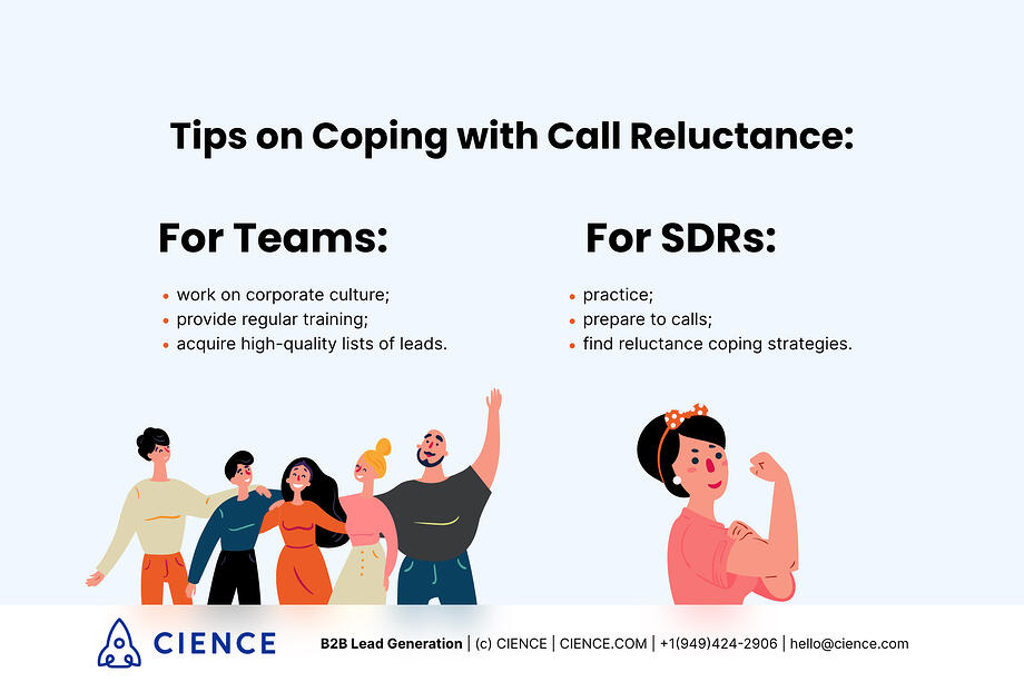 Tips on coping with call reluctance
