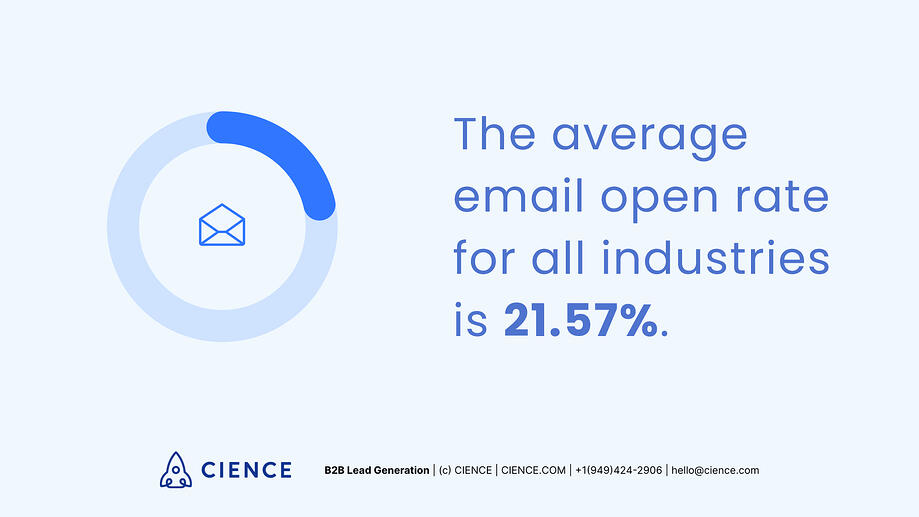 Email Open Rate and Reply Rate_1-1