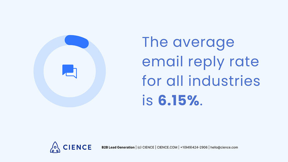 Email Open Rate and Reply Rate_2-1