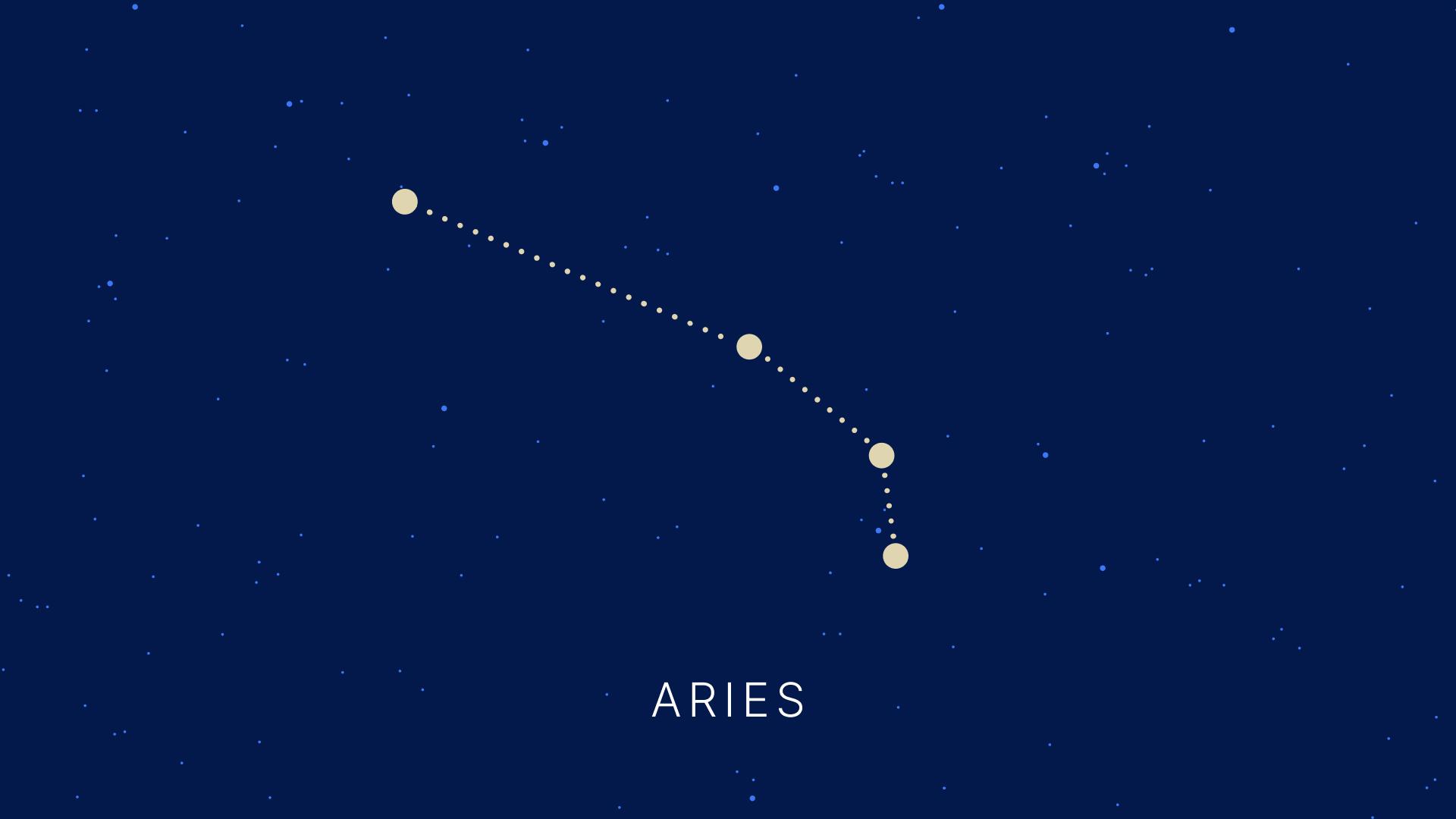 Sales Horoscope: Aries
