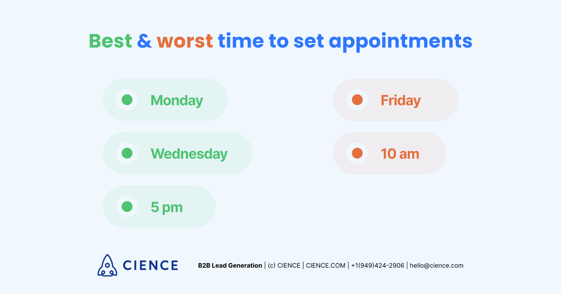 Best and worst time to set appointments