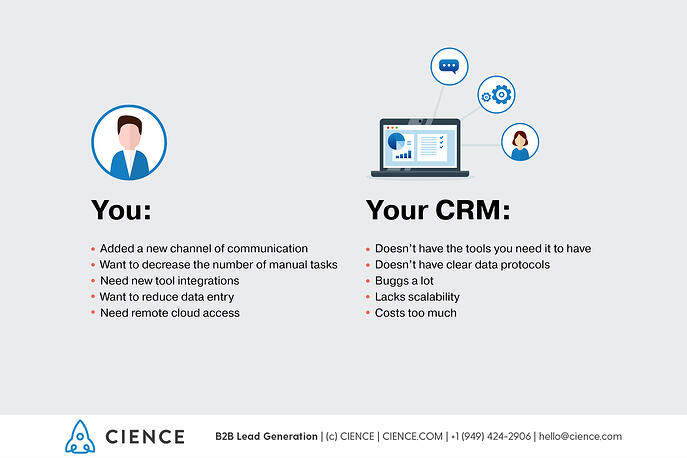 CRM migration: reasons why you need to increase CRM functionality