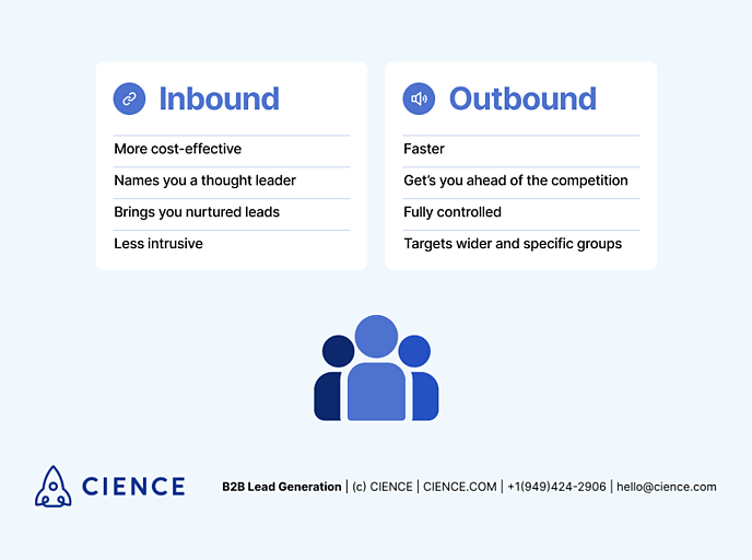 Differences between inbound and Outbound Marketing. Inbound vs Outbound Lead Generation