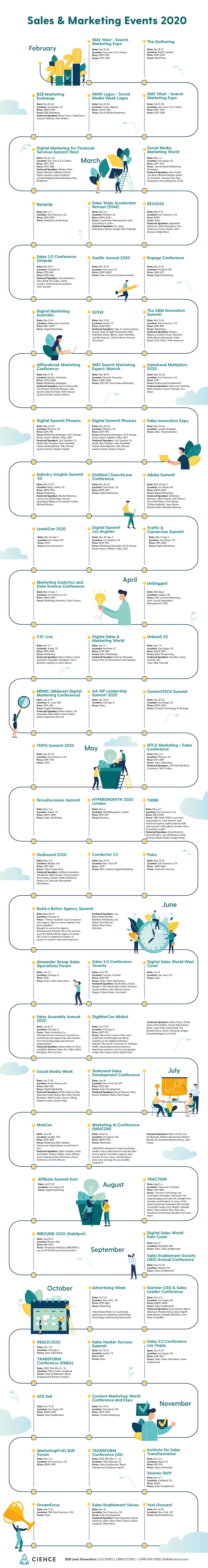 Sales and Marketing Events Calendar for 2020, Marketing Conferences 2020, Sales Conferences 2020