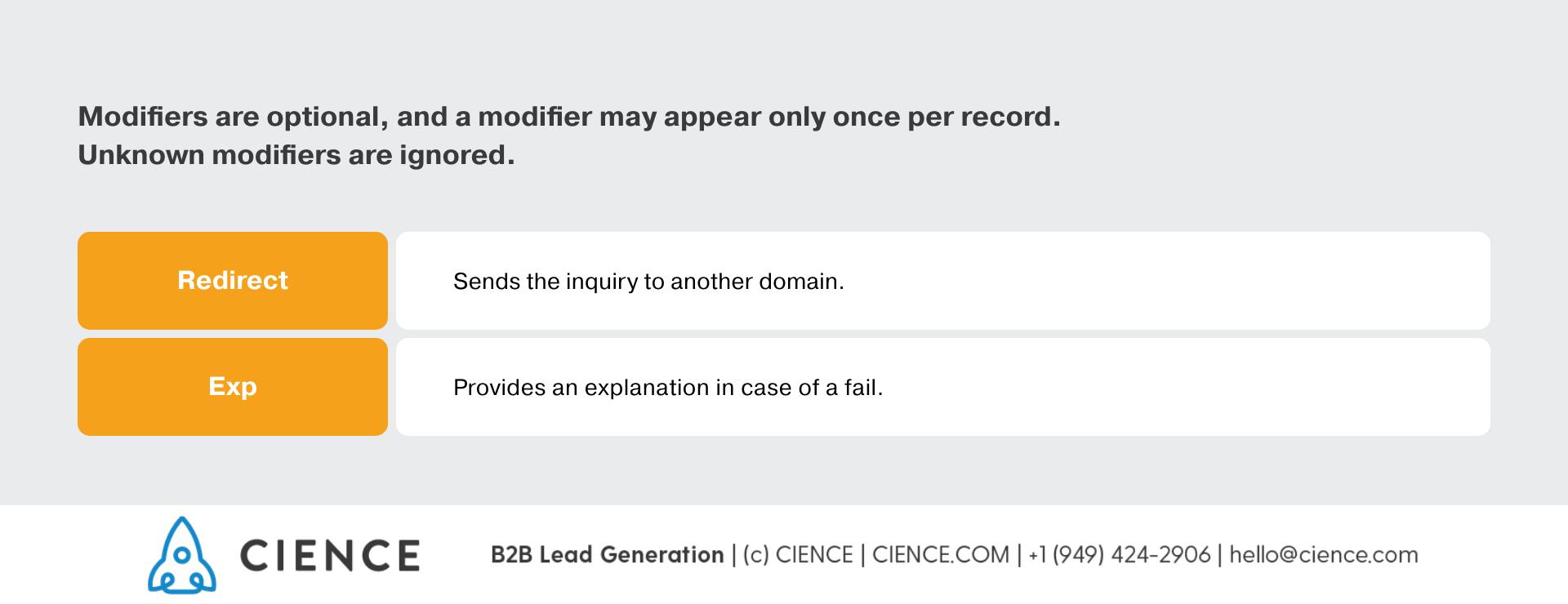 Sender Policy Framework Modifiers
