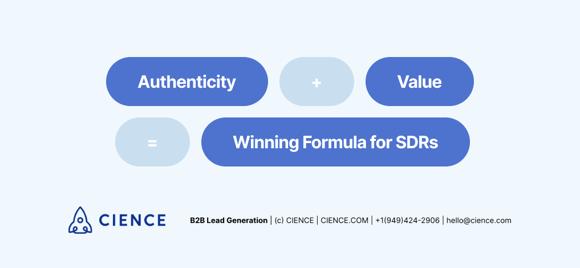 Winning formula for SDRs